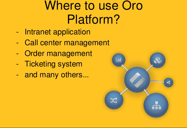 where-to-use-oro (1)